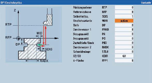 Interpolation Turning | Products | DMG MORI